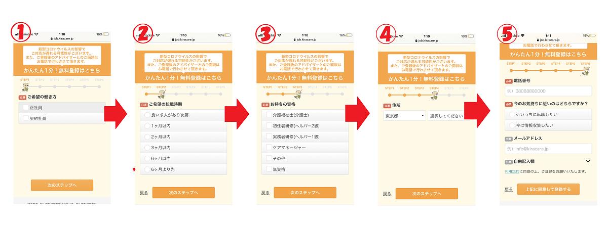 きらケア登録フォームの5ステップ