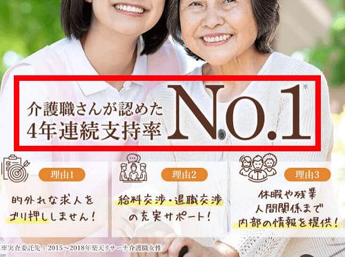 介護ワーカー 介護職が認めた4年連続支持率No.1