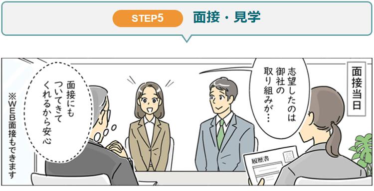 マイナビ介護職 利用の流れSTEP5
