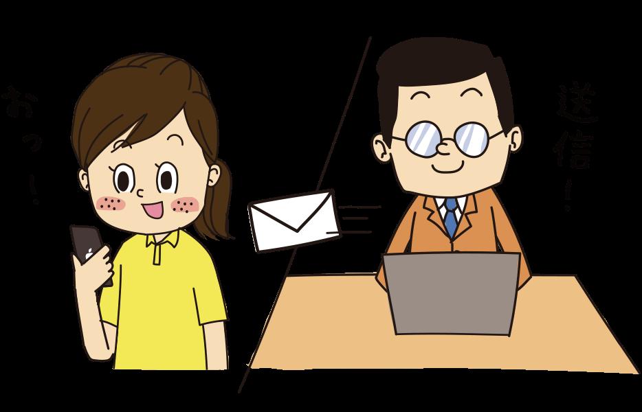 介護の人材紹介会社(派遣会社、転職エージェント)から求人紹介される