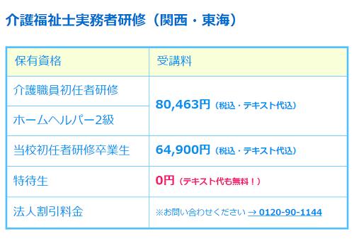 カイゴジョブアカデミー 実務者研修の受講費用(関西・東海)