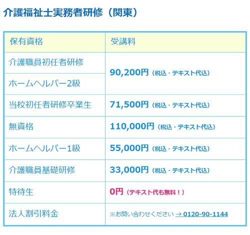 カイゴジョブアカデミー 実務者研修の受講費用(関東)
